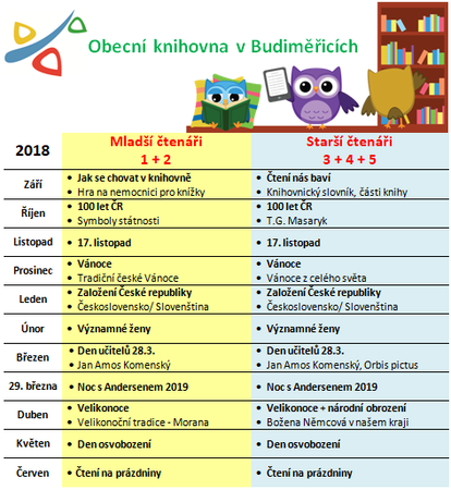 2018-09-19 Frikulín 9/2018