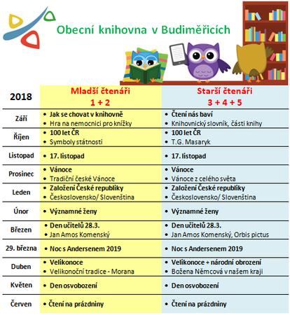 2018 - knihovna